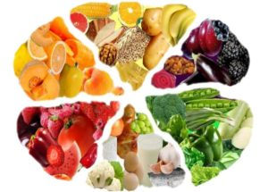 Dieta curcubeu